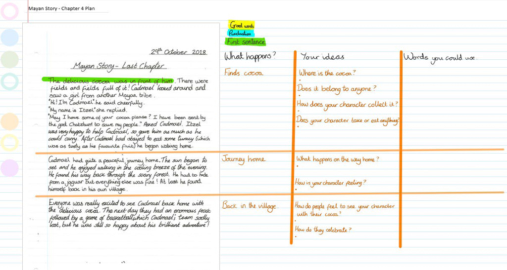 An example of how I personalise tasks for my students based on their work
