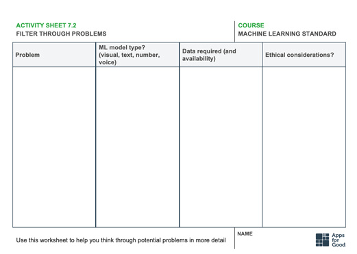 activity sheet with four columns