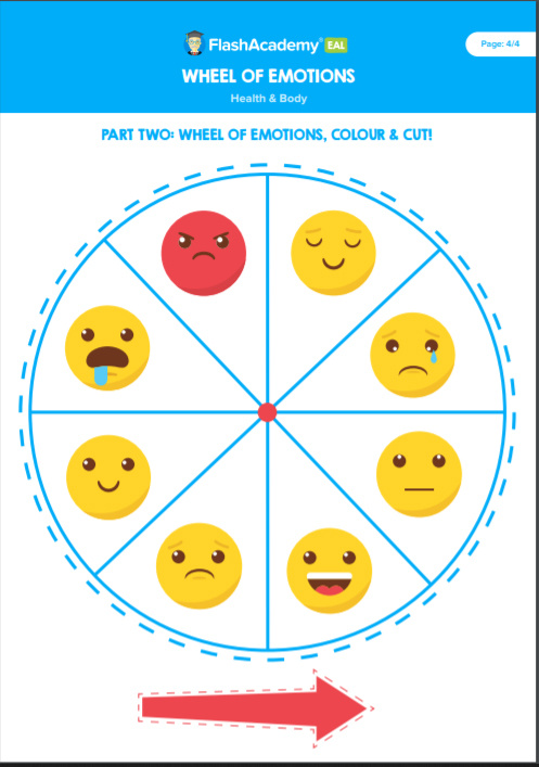 A pie chart with 8 slices. Each one has an emotion expressed by an emoji such as angry, sad etc